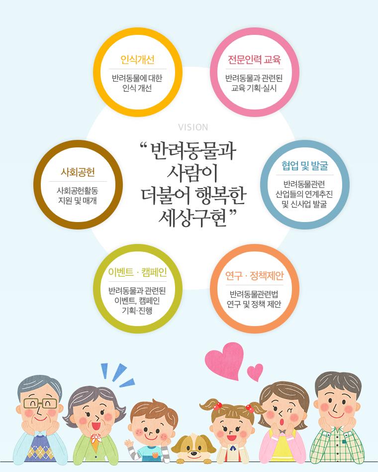 한국반려동물협회의 비전 및 하는 일